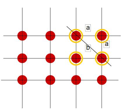 雙波優梭雷射(飛梭雷射)優勢-點陣激光 RT 模式-高密度輸出