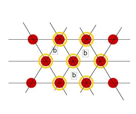 雙波優梭雷射(飛梭雷射)優勢-點陣激光 RT 模式-點陣激光 CD 模式-等距離輸出